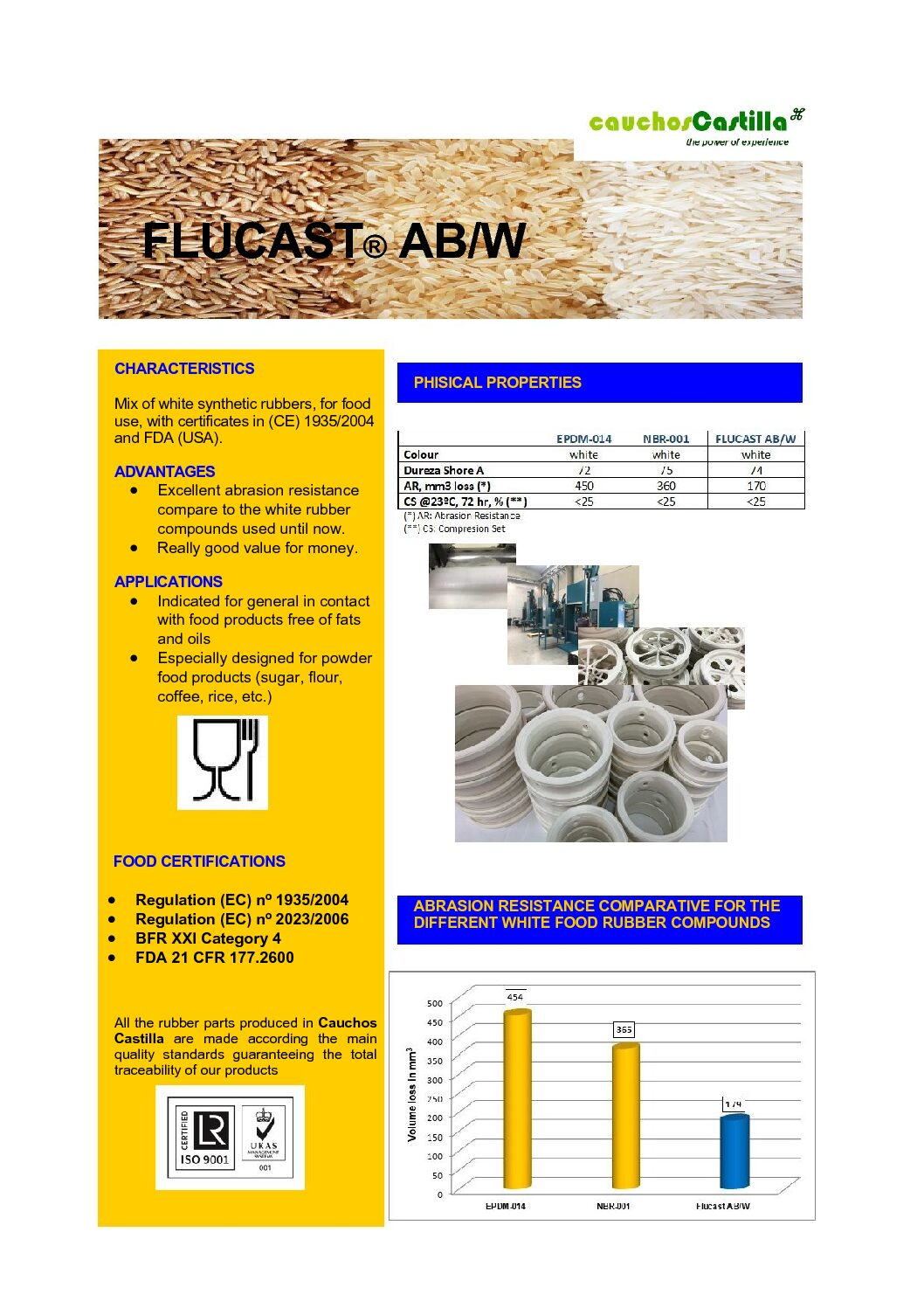 FLUCAST AB / WHITE